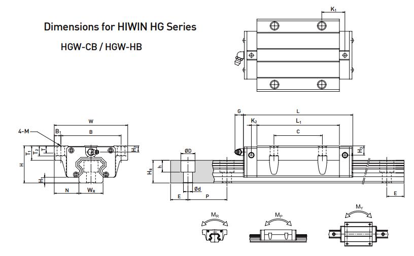 HGW15CB